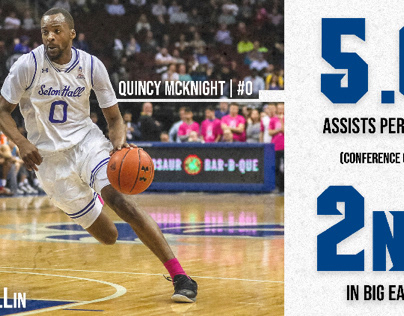 Quincy McKnight Assists Graphic