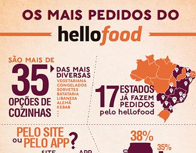 Hellofood Mkt
