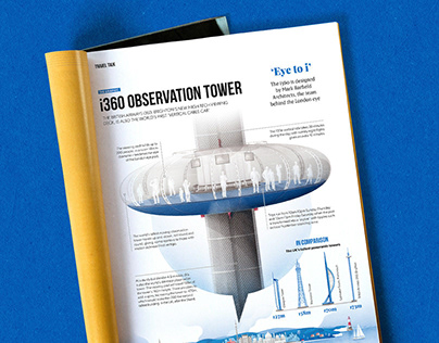 National Geographic Traveller- i360 infographic
