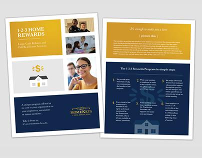 1-2-3 HomeKeys brand identity