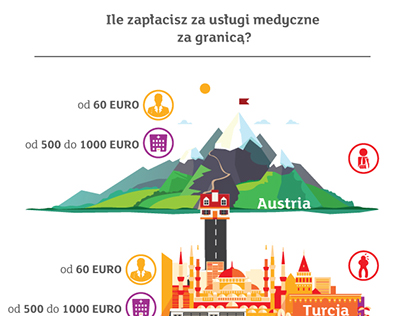 MBank - infographic