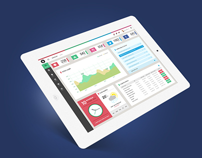 Responsive iPAD and Website - Dashboard UI Kit