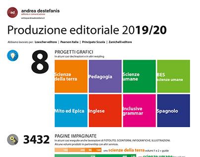 produzione 2019/20