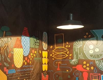Starbucks Winterthur CH Mural