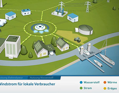 Smart Grid Animation