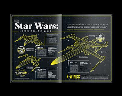 Star Wars Ships - Editorial Design