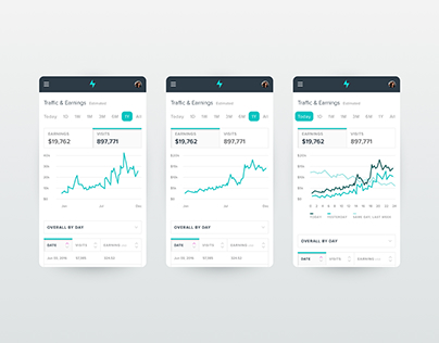 Upbolt Analytics Dashboard