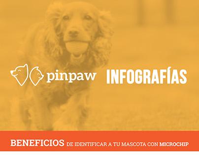 PINPAW // Infografías