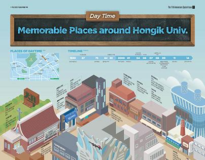 2020_06 Around Hongdae Area In Daytime
