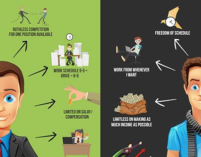 CleverInvestors - Infographics Design