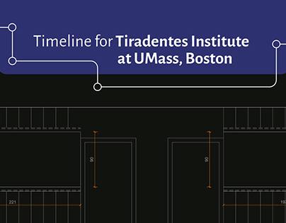 Overview of the history of Universidade Tiradentes