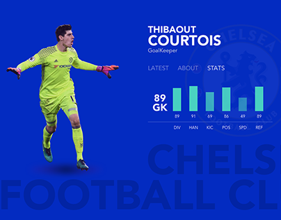 Chelsea FC - Player Profiles