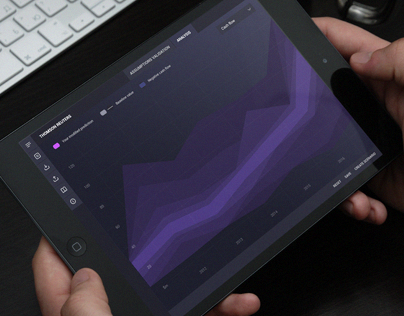 Predictive Analytics App