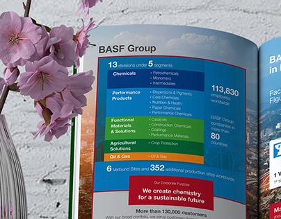 BASF - 2018 Diary Planner