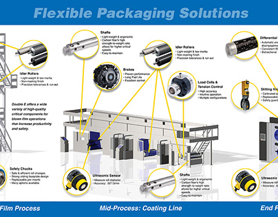 Industrial Solutions Brochure