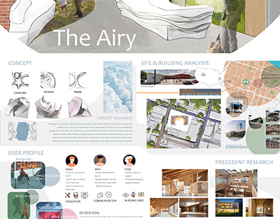The Airy