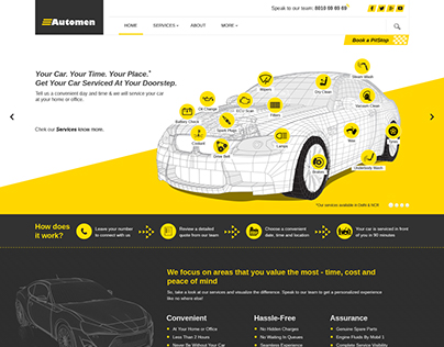 Automen Website UX UI
