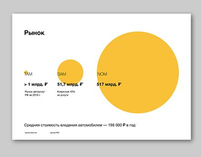 visualizations for presentation
