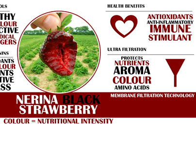 Nerina Black Strawberry