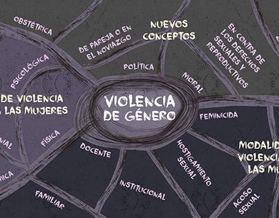 Visualizar las violencias contra las mujeres.
