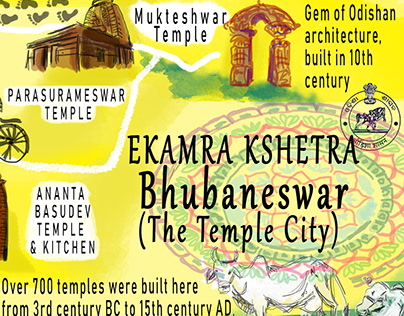 Illustrated Map - Ekamra Kshetra