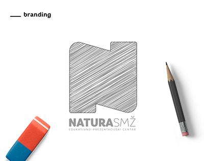 Natura Branding Showcase