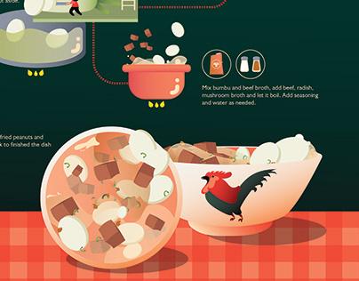 Soto Bandung Infographic