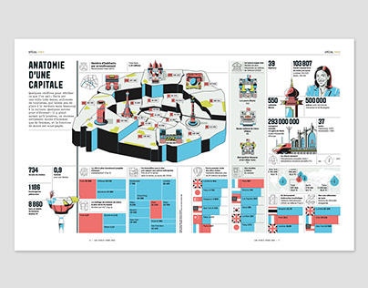 Anatomy of a Capital – Les Echos Weekend, 2020