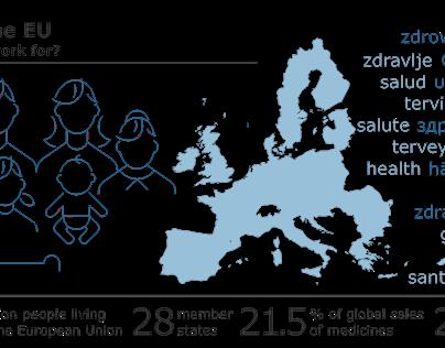 EMA Presentation || Infographic, Icon Design