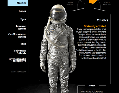 Astronaut health - Infographic, AJE