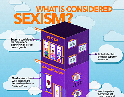 What is considered sexism?
