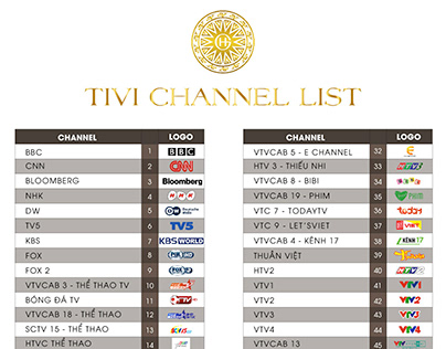 Thiết kế TV Channel