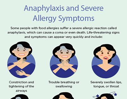 Illustration Anthem Health: Anaphylaxis Symptoms