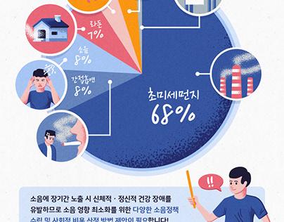 KEI - 소음노출의 위해성을 고려한 비용편익 연구 (2020)