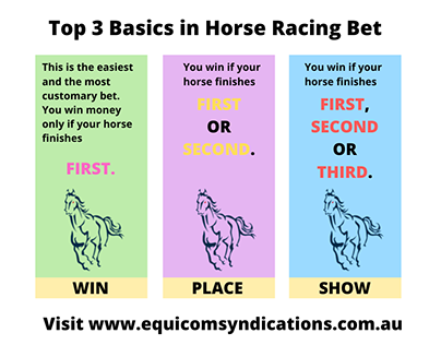 Bet on top 3 horses esports cs go betting analysis