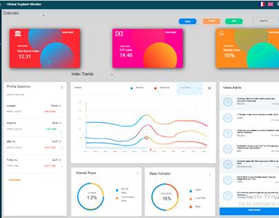 Interactive dashboard design