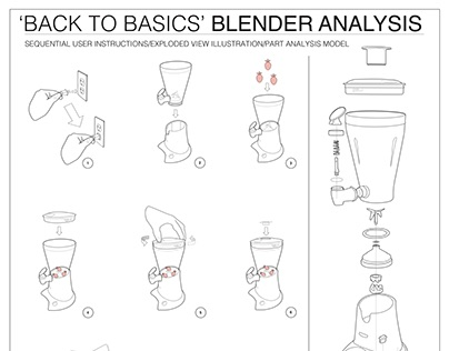 Blender Exploded View/ Sequential Drawing