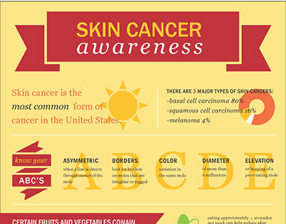 Monthly Focus at Trilogy: Skin Cancer Awareness