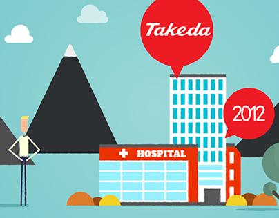 Takeda - Metodo LEAN