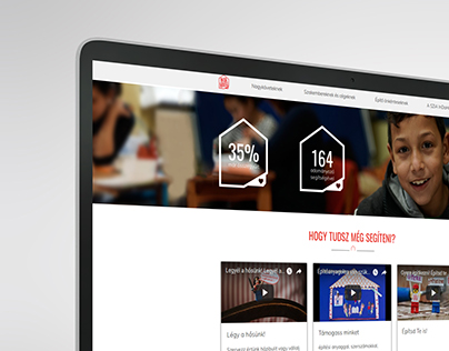 Donation website for InDaHouse Hungary