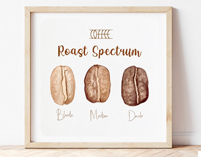 Coffee beans roast spectrum
