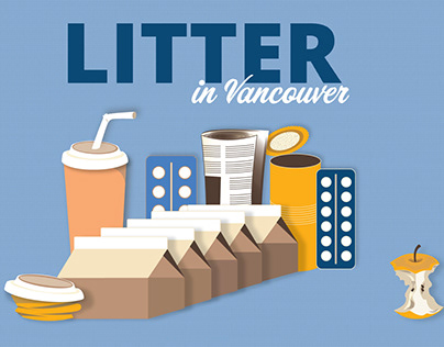 Litter Statistics in Vancouver