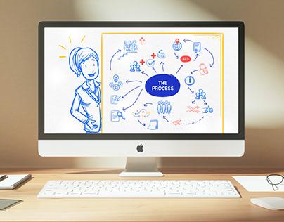 Hand drawn illustration animation