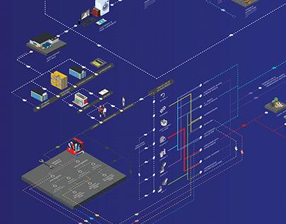 E-Waste & Consumerism - System Design