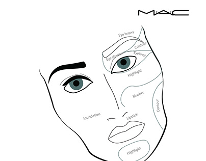 magazine ads for Mac cosmetics