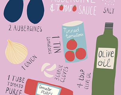 Aubergine and Tomato Sauce Illustrated Recipe