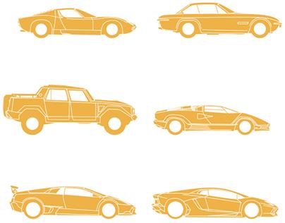 Automotive Historical Timeline (Lamborghini)