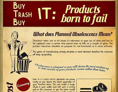 Buy it, trash it, buy it. Infografia para Fixr