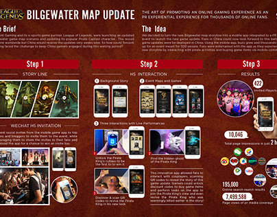League of Legends China brand activation, site & app
