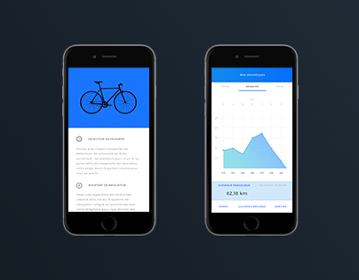 ECHO: The smart bike app